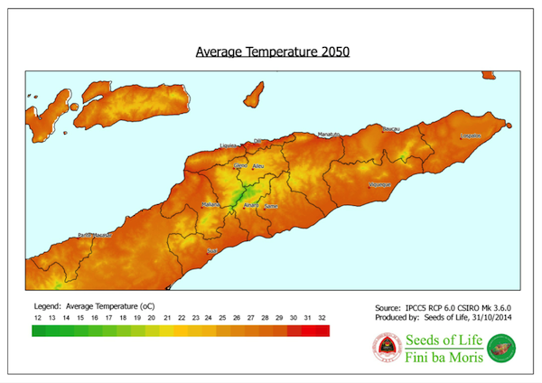 Average temperature 2050