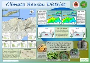 Climate Poster Baucau